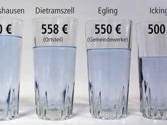 bad t lz wolfratshausen trinkwasser preisvergleich. Black Bedroom Furniture Sets. Home Design Ideas