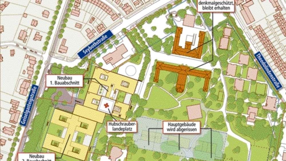 Klinikum Harlaching Wird Neu Gebaut Stadt München