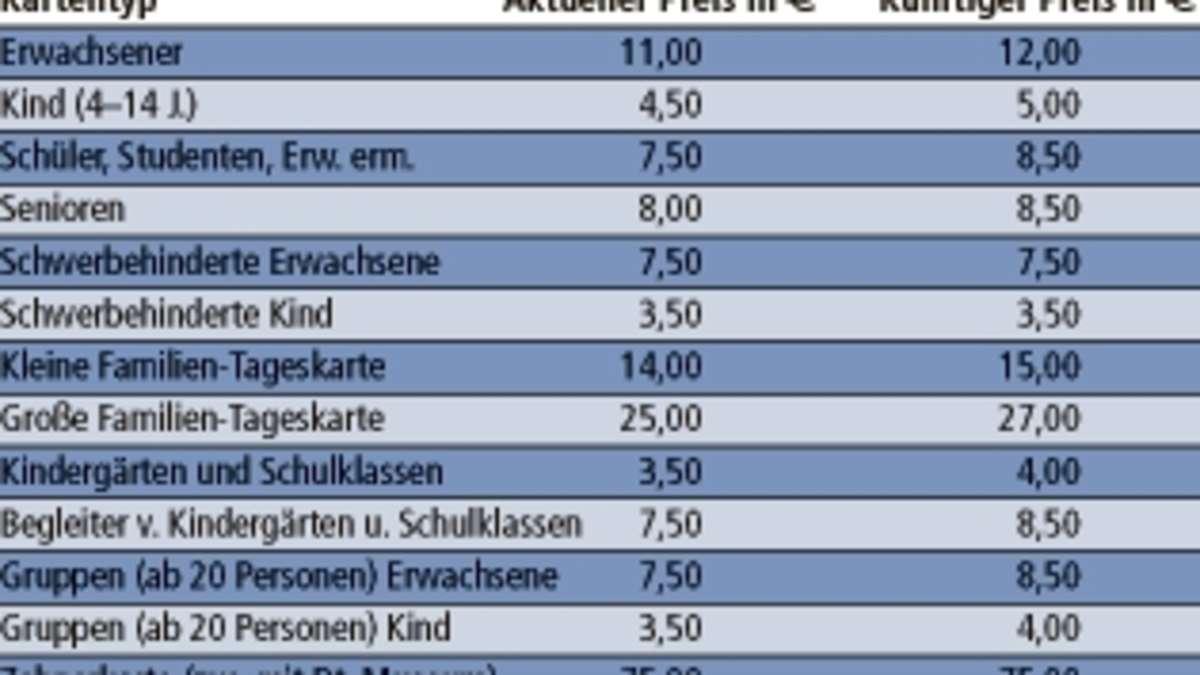 Tierpark Erhöht Die Eintrittspreise Stadt München