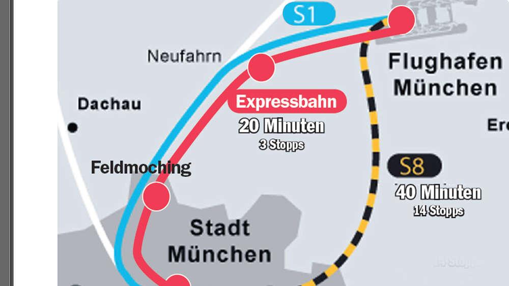 Airport Prüft Einen Eigenen Schnellzug Auf Der Trasse Der S1