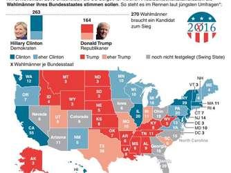 Wann Ist Die Wahl In Amerika