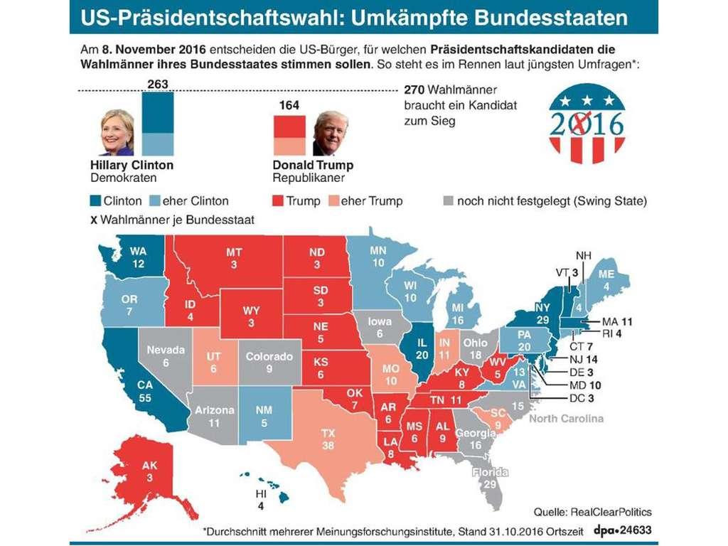 Nächste us präsidentenwahl