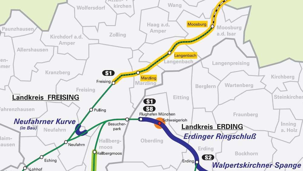 Mit Der S Bahn In Den Landkreis Norden Das Sagen Die