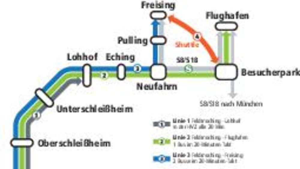Baustelle Der Bahn Sechs Wochen Lang Stillstand Zwischen