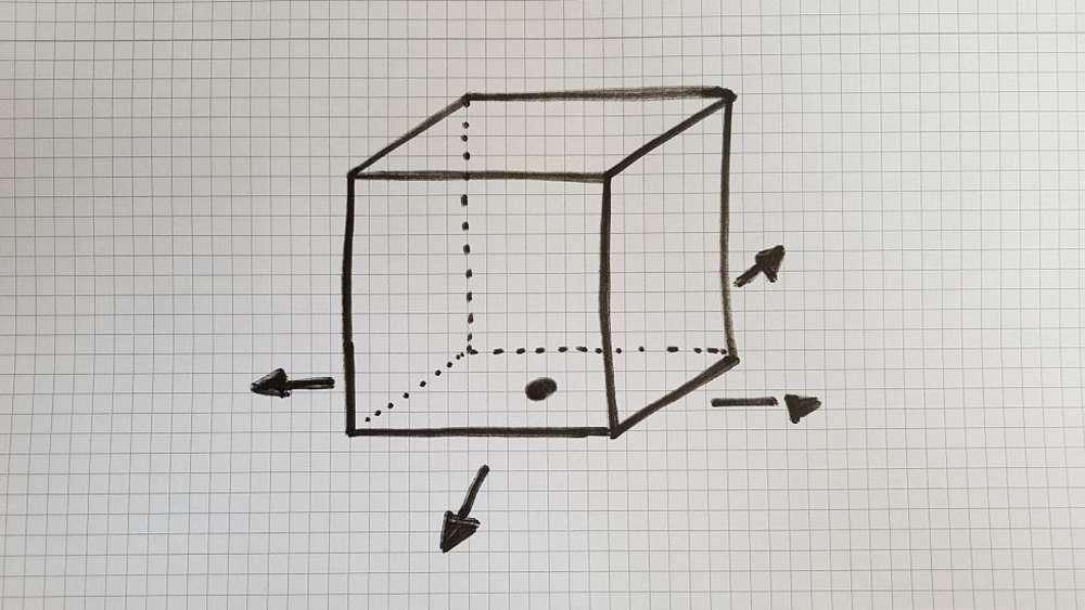 Rätsel über Rätsel - wo landet der Punkt am Ende?