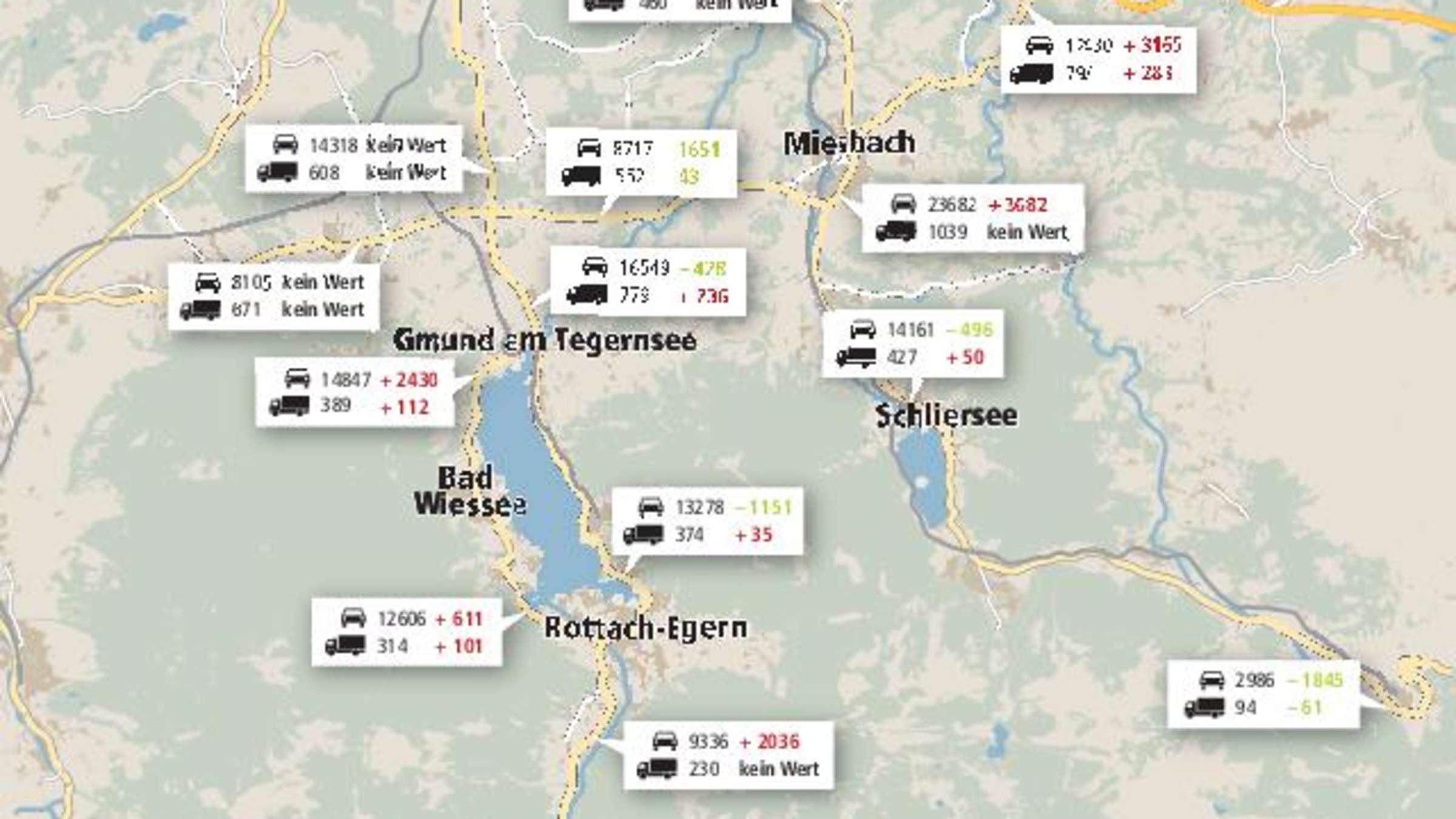 miesbach landkreis