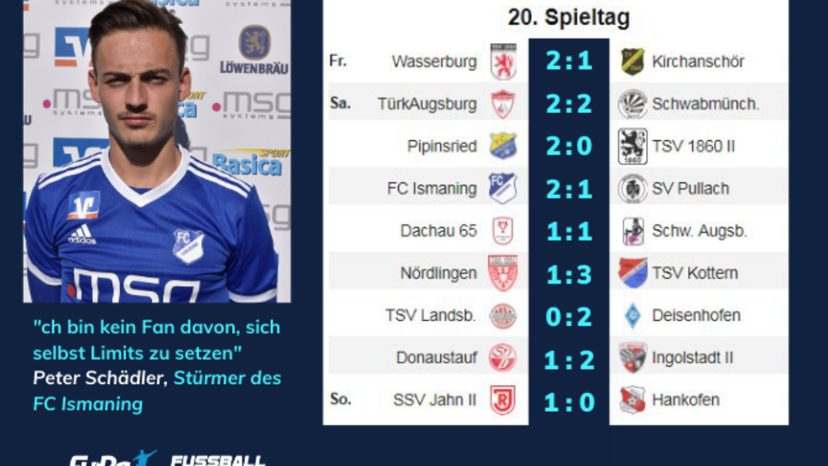 Peter Schädler vom FC Ismaning im Interview | Landkreis München - merkur.de