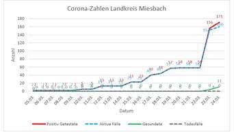 corona zähler deutschland
