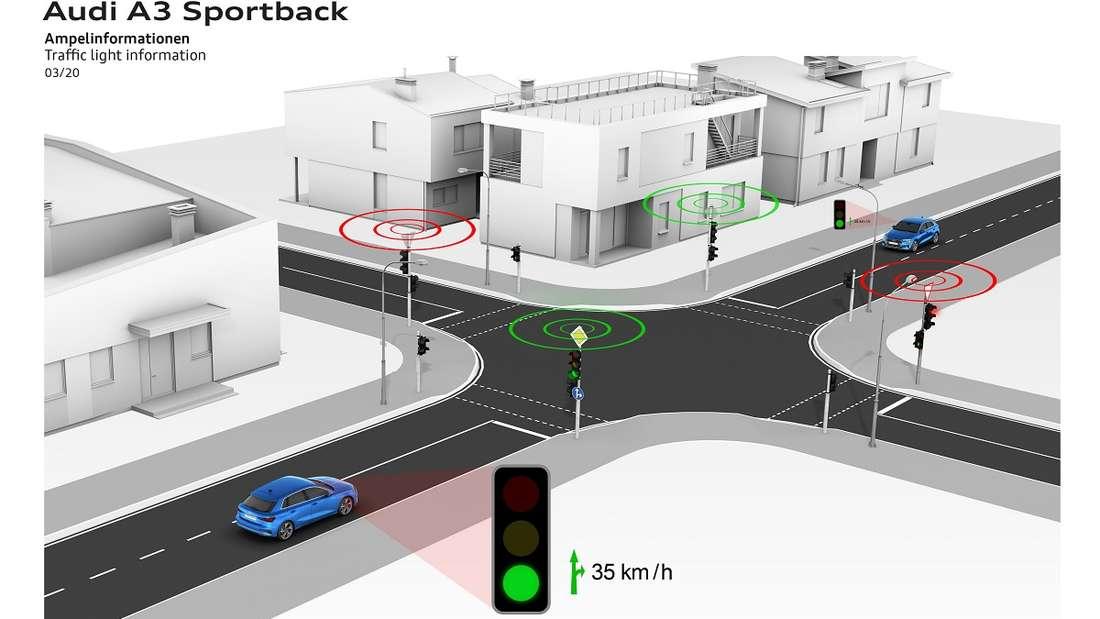 Der Audi A3 Sportback spricht mit den Ampeln und informiert den Fahrer, wie lange die Rot-Phase noch dauert.