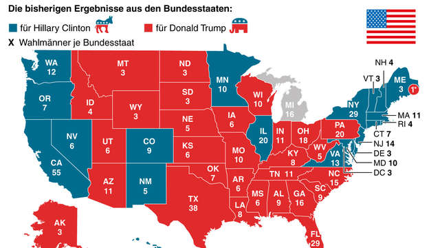 "Wahlmänner in den USA: So funktioniert das System des ""Electoral College"""